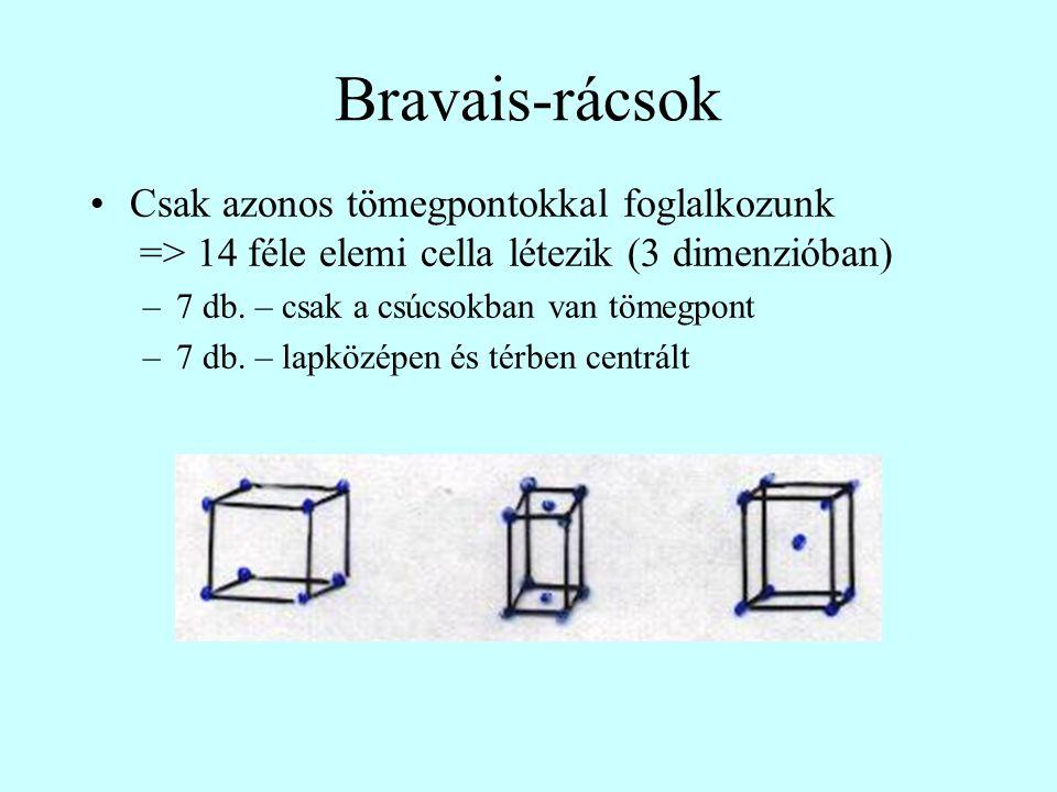 Bravais-rácsok Csak azonos tömegpontokkal foglalkozunk => 14 féle elemi cella létezik (3 dimenzióban) –7 db. – csak a csúcsokban van tömegpont –7 db.
