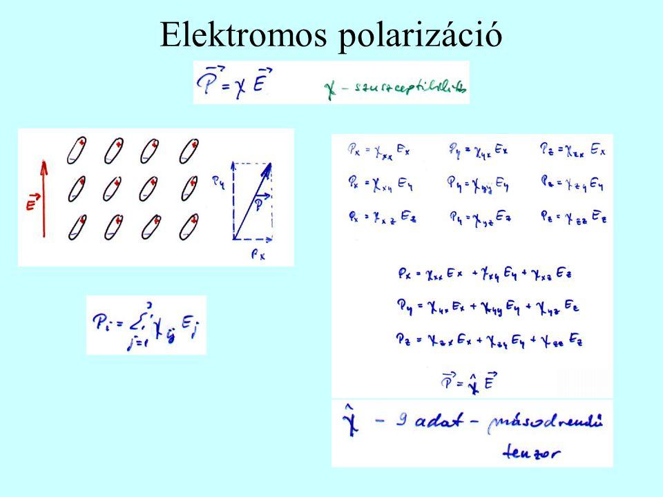 Szimmetriák és megmaradási törvények Hamel (1907) A természetben minden szimmetriának egy megmaradási tétel felel meg Emmy Noether (1918) Wiegner Jenő (1927) – kvantummechanikai szimmetriák