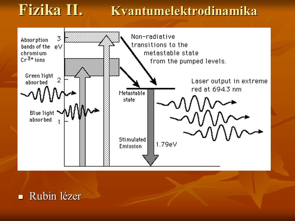 Fizika II. Kvantumelektrodinamika Rubin lézer Rubin lézer