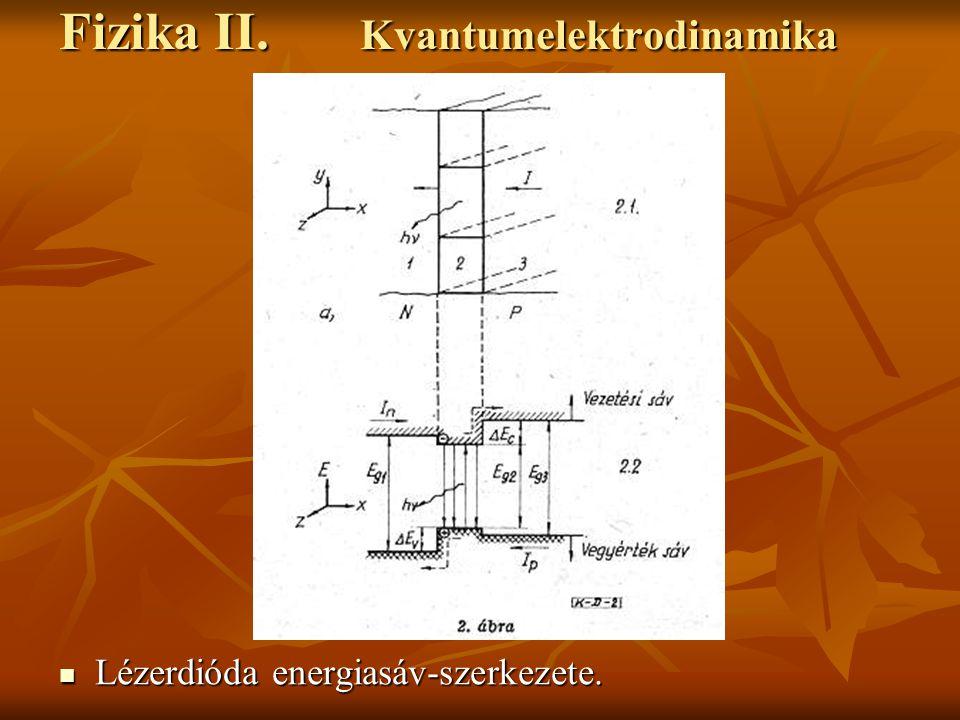 Fizika II. Kvantumelektrodinamika Lézerdióda energiasáv-szerkezete. Lézerdióda energiasáv-szerkezete.