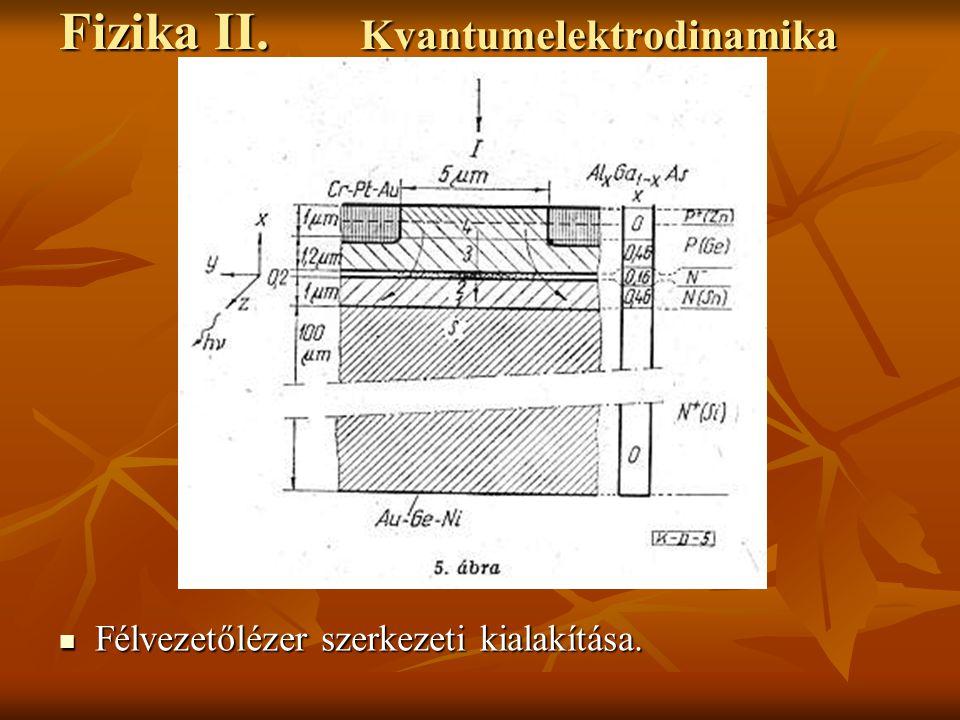 Fizika II. Kvantumelektrodinamika Félvezetőlézer szerkezeti kialakítása. Félvezetőlézer szerkezeti kialakítása.