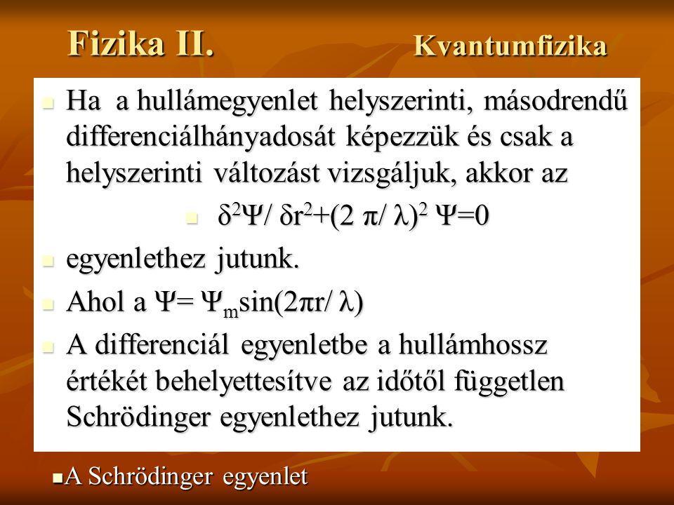 Fizika II.Kvantumelektrodinamika Félvezetőlézer áram-kibocsátott teljesítmény függvénye.