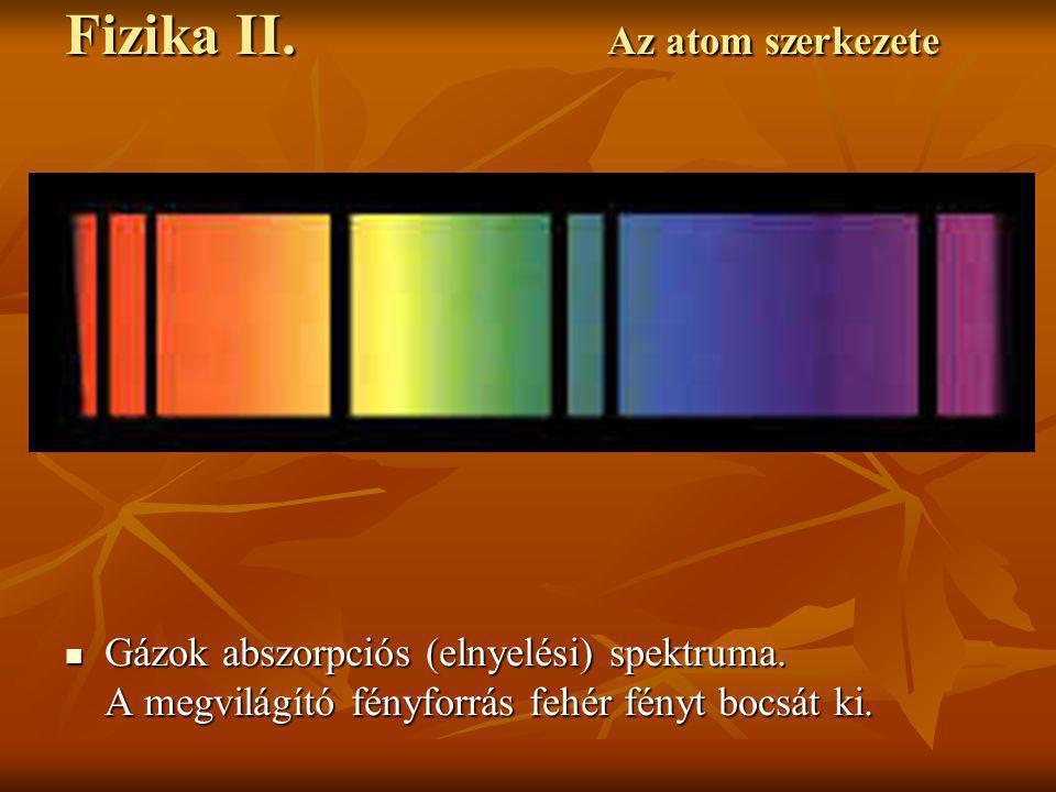 Gázok abszorpciós (elnyelési) spektruma. A megvilágító fényforrás fehér fényt bocsát ki. Gázok abszorpciós (elnyelési) spektruma. A megvilágító fényfo