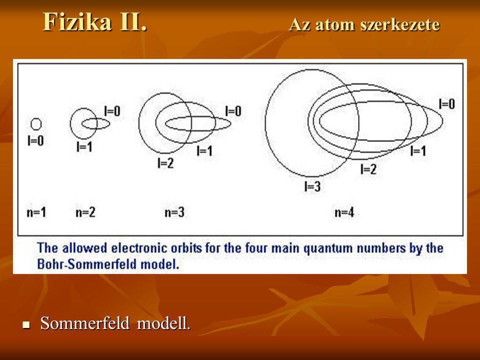 Sommerfeld modell. Sommerfeld modell.