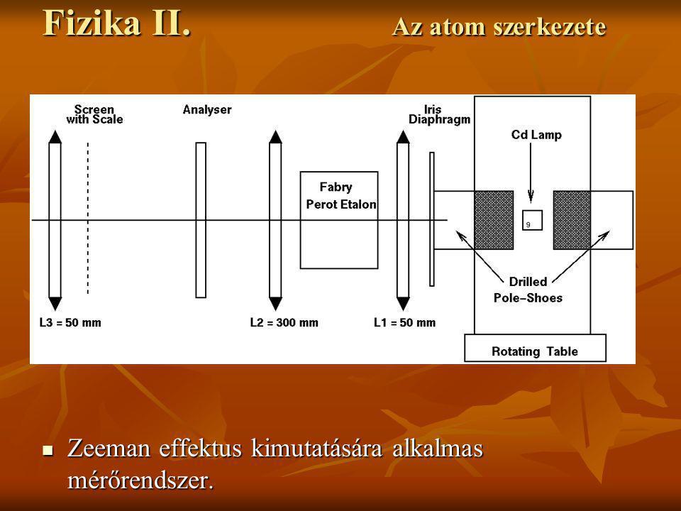 Zeeman effektus kimutatására alkalmas mérőrendszer. Zeeman effektus kimutatására alkalmas mérőrendszer. Fizika II. Az atom szerkezete