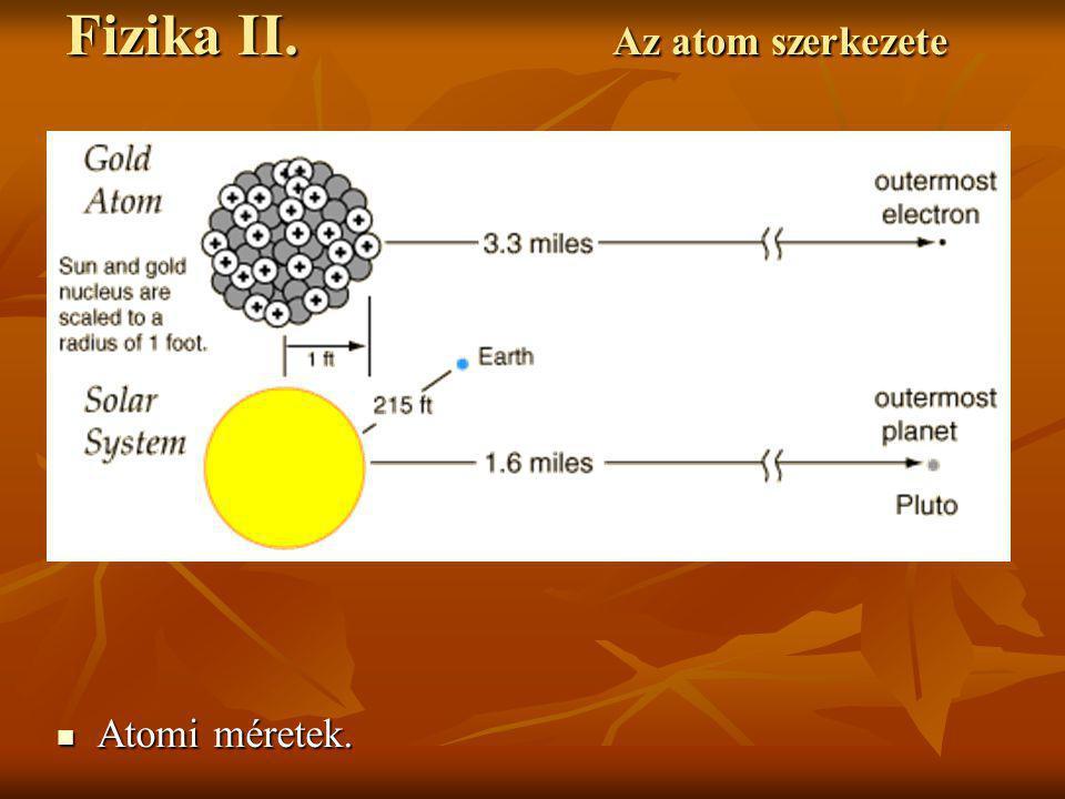Atomi méretek. Atomi méretek. Fizika II. Az atom szerkezete