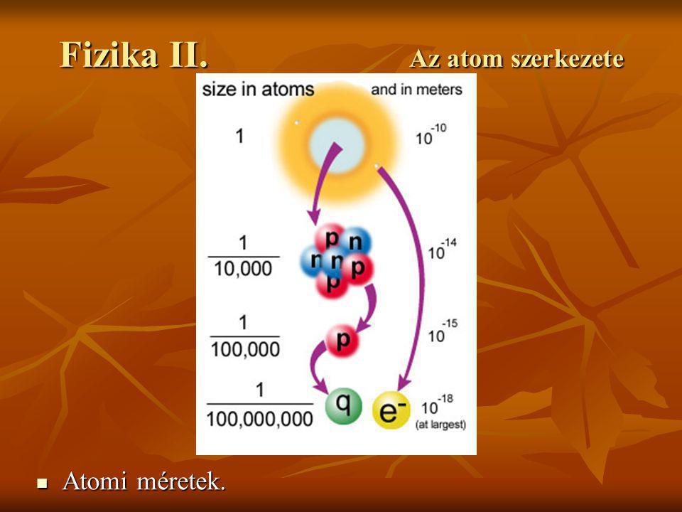 Atomi méretek. Atomi méretek.