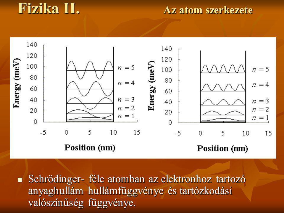 Schrödinger- féle atomban az elektronhoz tartozó anyaghullám hullámfüggvénye és tartózkodási valószínűség függvénye. Schrödinger- féle atomban az elek