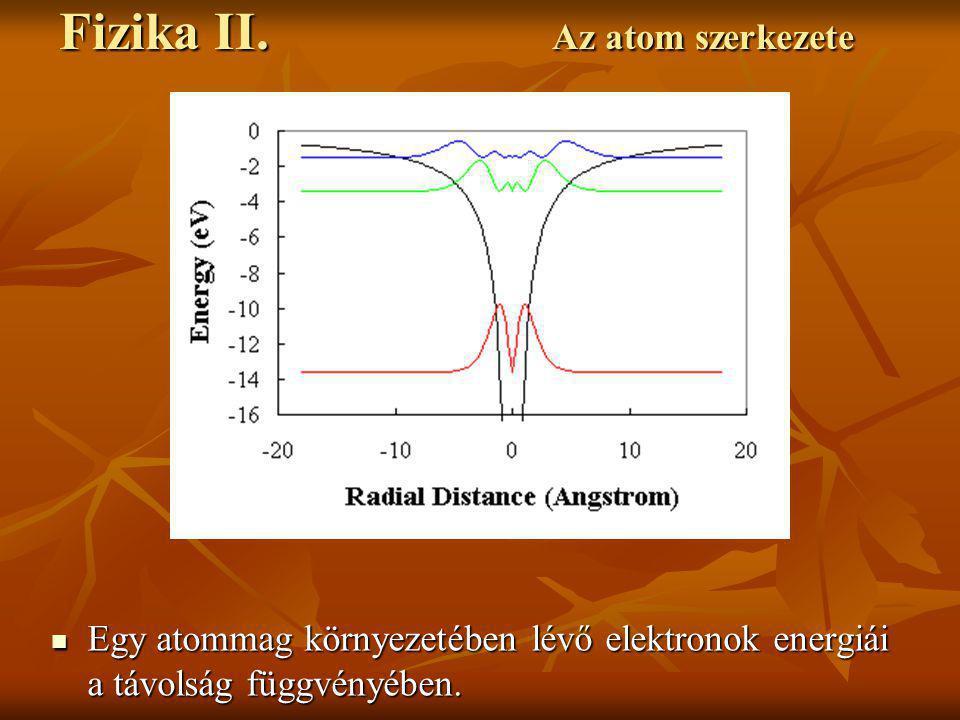 Egy atommag környezetében lévő elektronok energiái a távolság függvényében. Egy atommag környezetében lévő elektronok energiái a távolság függvényében