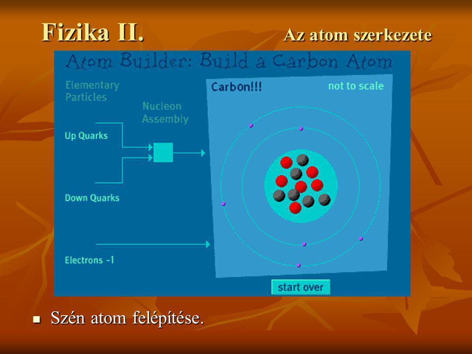 Fizika II. Az atom szerkezete Szén atom felépítése. Szén atom felépítése.