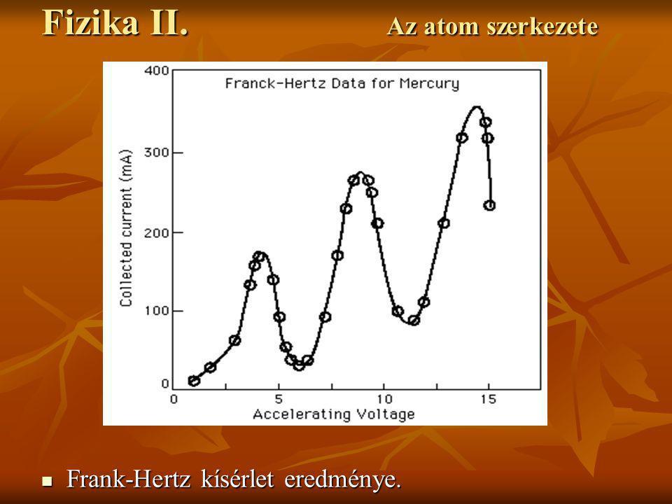 Fizika II. Az atom szerkezete A béta sugárzás. A béta sugárzás.