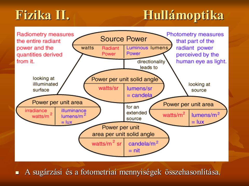 A sugárzási és a fotometriai mennyiségek összehasonlítása. A sugárzási és a fotometriai mennyiségek összehasonlítása. Fizika II. Hullámoptika