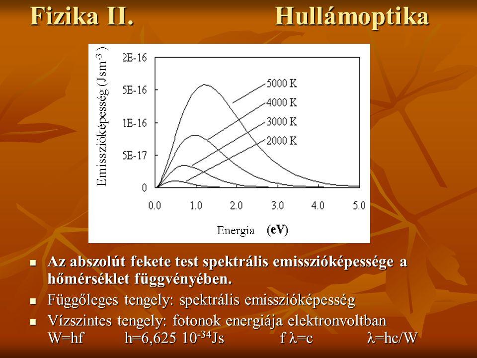 Fizika II. Hullámoptika Az abszolút fekete test spektrális emisszióképessége a hőmérséklet függvényében. Az abszolút fekete test spektrális emisszióké