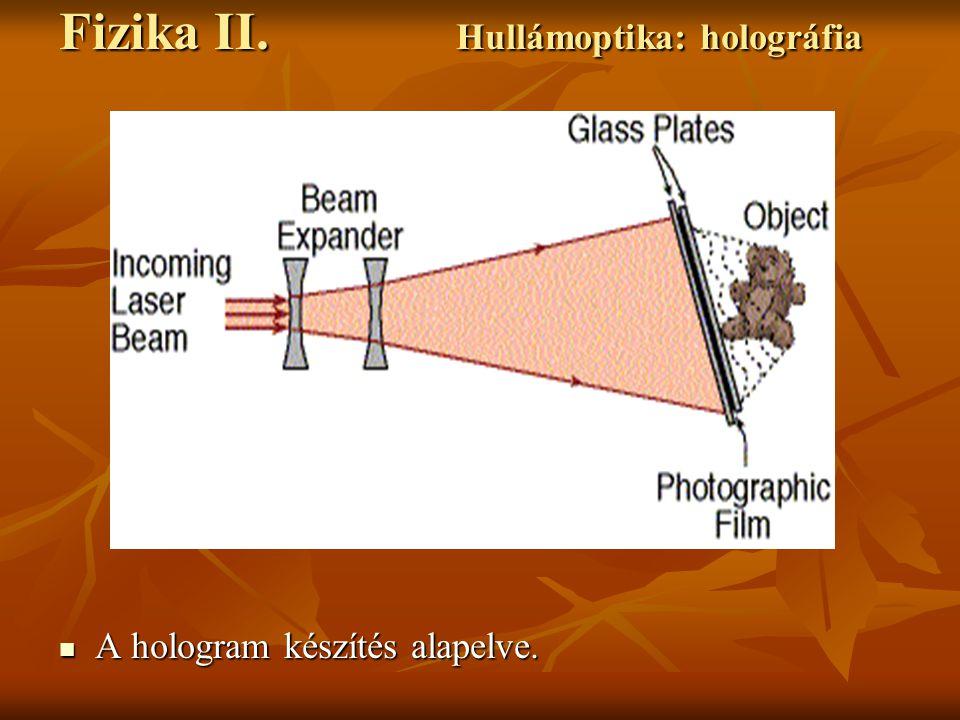 A hologram készítés alapelve. A hologram készítés alapelve. Fizika II. Hullámoptika: holográfia