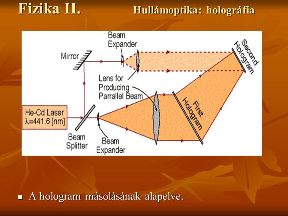 A hologram másolásának alapelve. A hologram másolásának alapelve. Fizika II. Hullámoptika: holográfia
