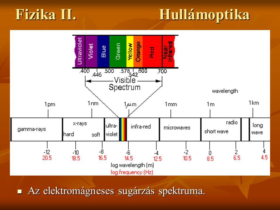 Az elektromágneses sugárzás spektruma. Az elektromágneses sugárzás spektruma. Fizika II. Hullámoptika