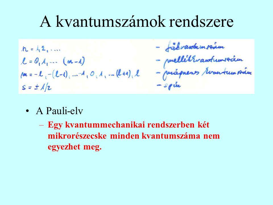 A kvantumszámok rendszere A Pauli-elv –Egy kvantummechanikai rendszerben két mikrorészecske minden kvantumszáma nem egyezhet meg.