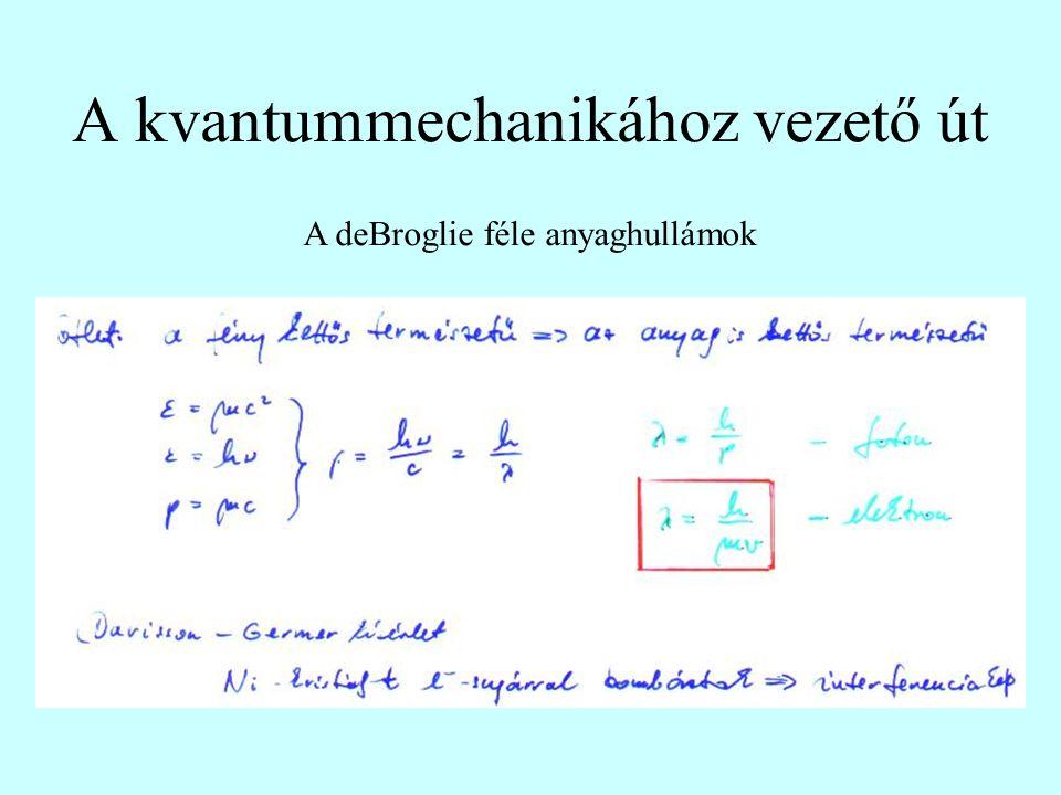 A kvantummechanikához vezető út A deBroglie féle anyaghullámok