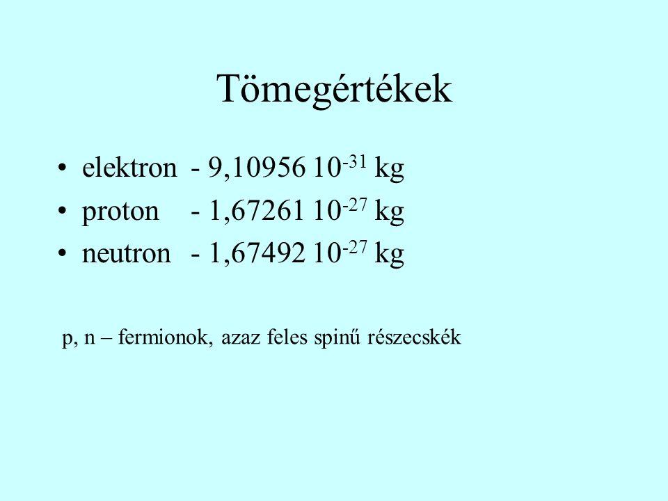 Tömegértékek elektron- 9,10956 10 -31 kg proton- 1,67261 10 -27 kg neutron- 1,67492 10 -27 kg p, n – fermionok, azaz feles spinű részecskék
