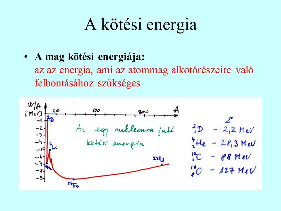 A kötési energia A mag kötési energiája: az az energia, ami az atommag alkotórészeire való felbontásához szükséges