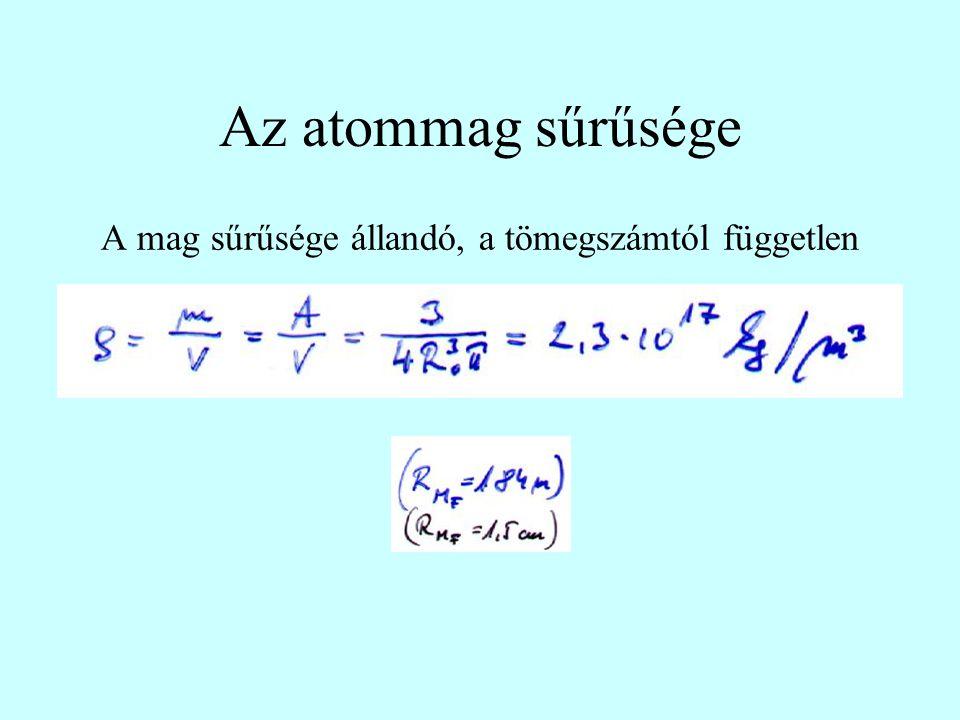 Az atommag sűrűsége A mag sűrűsége állandó, a tömegszámtól független