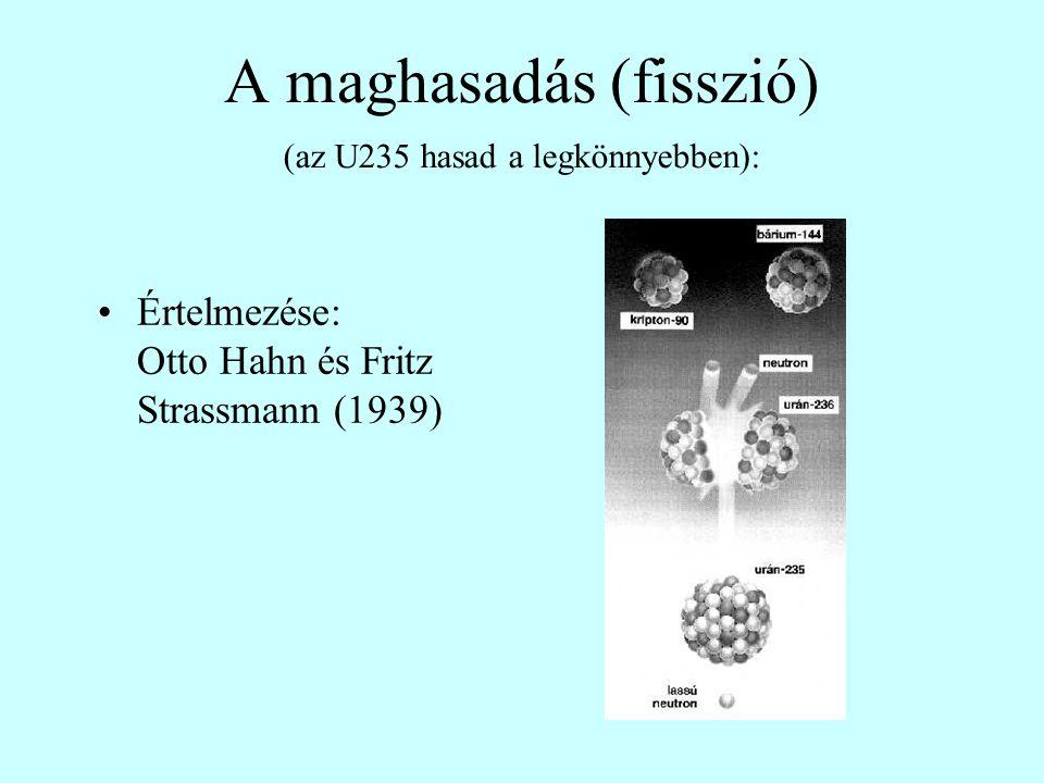 A maghasadás (fisszió) Értelmezése: Otto Hahn és Fritz Strassmann (1939) (az U235 hasad a legkönnyebben):