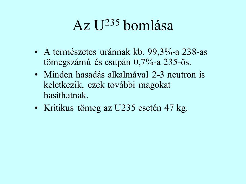 Az U 235 bomlása A természetes uránnak kb. 99,3%-a 238-as tömegszámú és csupán 0,7%-a 235-ös. Minden hasadás alkalmával 2-3 neutron is keletkezik, eze