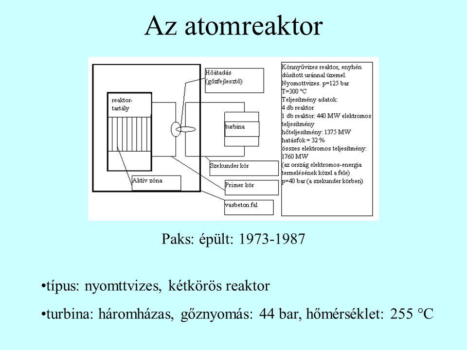 Az atomreaktor Paks: épült: 1973-1987 típus: nyomttvizes, kétkörös reaktor turbina: háromházas, gőznyomás: 44 bar, hőmérséklet: 255 °C
