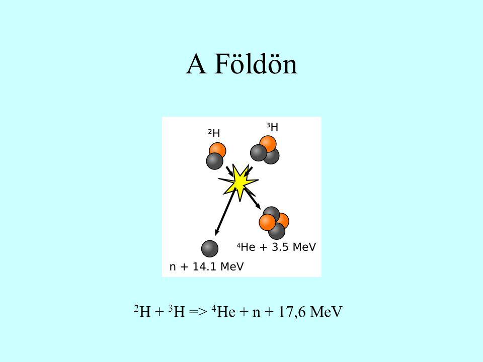 A Földön 2 H + 3 H => 4 He + n + 17,6 MeV