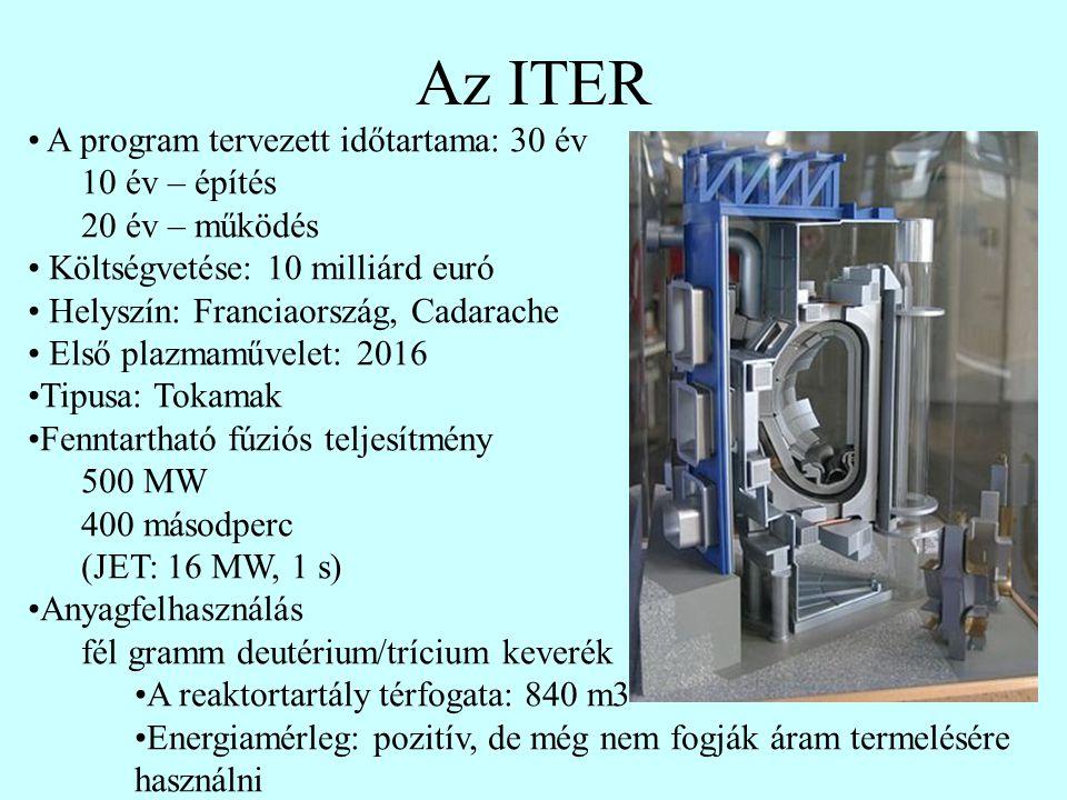 Az ITER A program tervezett időtartama: 30 év 10 év – építés 20 év – működés Költségvetése: 10 milliárd euró Helyszín: Franciaország, Cadarache Első p