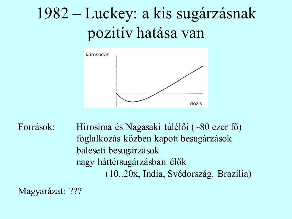 1982 – Luckey: a kis sugárzásnak pozitív hatása van Források: Hirosima és Nagasaki túlélői (~80 ezer fő) foglalkozás közben kapott besugárzások balese