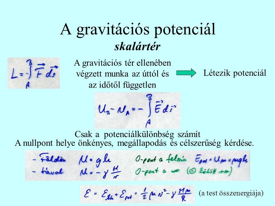 A gravitációs potenciál skalártér A gravitációs tér ellenében végzett munka az úttól és az időtől független Létezik potenciál Csak a potenciálkülönbség számít A nullpont helye önkényes, megállapodás és célszerűség kérdése.