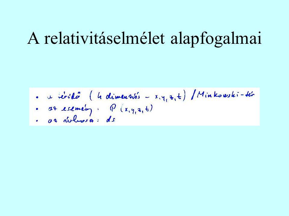 A relativitáselmélet alapfogalmai