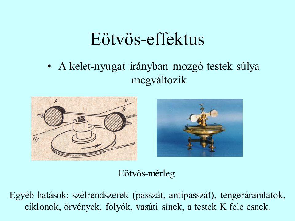 Eötvös-effektus A kelet-nyugat irányban mozgó testek súlya megváltozik Eötvös-mérleg Egyéb hatások: szélrendszerek (passzát, antipasszát), tengeráramlatok, ciklonok, örvények, folyók, vasúti sínek, a testek K fele esnek.