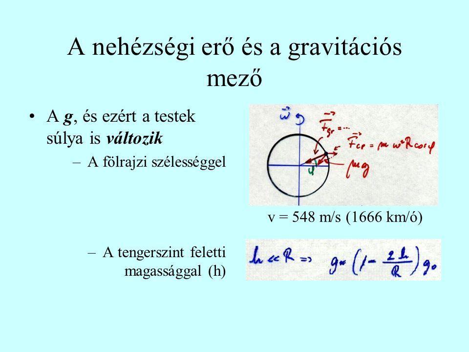 A nehézségi erő és a gravitációs mező A g, és ezért a testek súlya is változik –A fölrajzi szélességgel –A tengerszint feletti magassággal (h) v = 548 m/s (1666 km/ó)