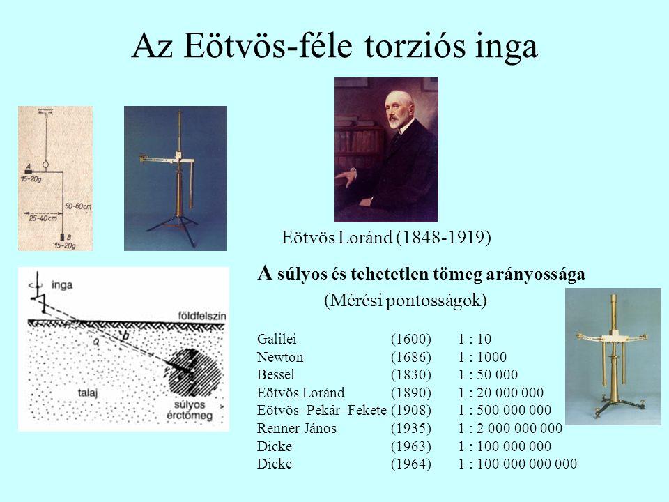 Az Eötvös-féle torziós inga Eötvös Loránd (1848-1919) A súlyos és tehetetlen tömeg arányossága (Mérési pontosságok) Galilei (1600) 1 : 10 Newton (1686) 1 : 1000 Bessel (1830) 1 : 50 000 Eötvös Loránd (1890) 1 : 20 000 000 Eötvös–Pekár–Fekete (1908) 1 : 500 000 000 Renner János (1935) 1 : 2 000 000 000 Dicke (1963) 1 : 100 000 000 Dicke (1964) 1 : 100 000 000 000