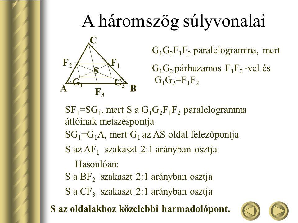 A háromszög súlyvonalai Bizonyítás: Kössük össze F1 F1 és F2F2 oldalfelező pontokat! F 1 F 2 az ABC háromszög középvonala: F 1 F 2 párhuzamos AB-vel é