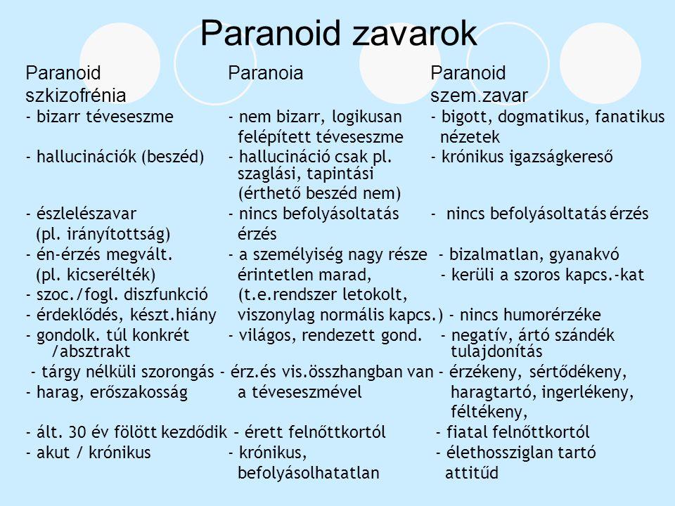 Paranoid zavarok ParanoidParanoiaParanoid szkizofréniaszem.zavar - bizarr téveseszme- nem bizarr, logikusan - bigott, dogmatikus, fanatikus felépített