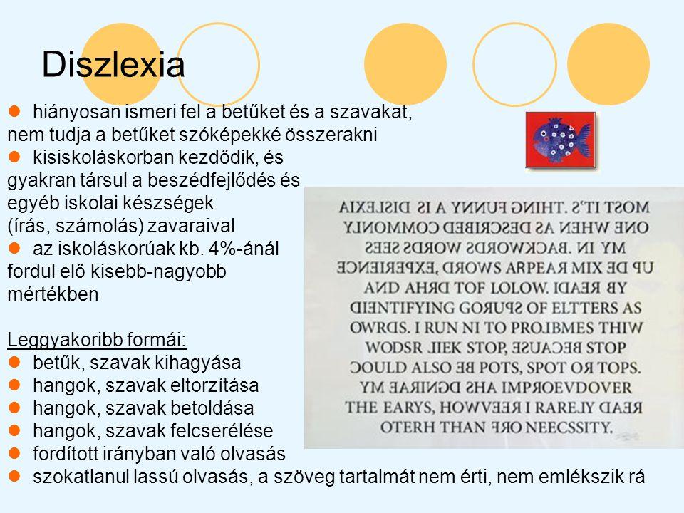 Diszlexia hiányosan ismeri fel a betűket és a szavakat, nem tudja a betűket szóképekké összerakni kisiskoláskorban kezdődik, és gyakran társul a beszé