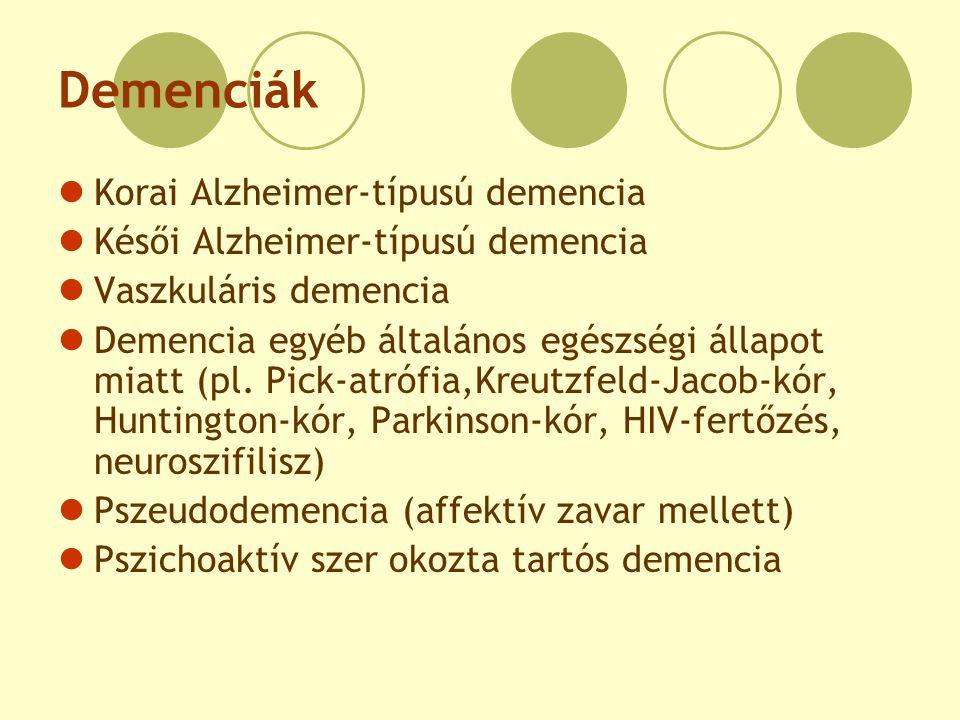 Demenciák Korai Alzheimer-típusú demencia Késői Alzheimer-típusú demencia Vaszkuláris demencia Demencia egyéb általános egészségi állapot miatt (pl. P