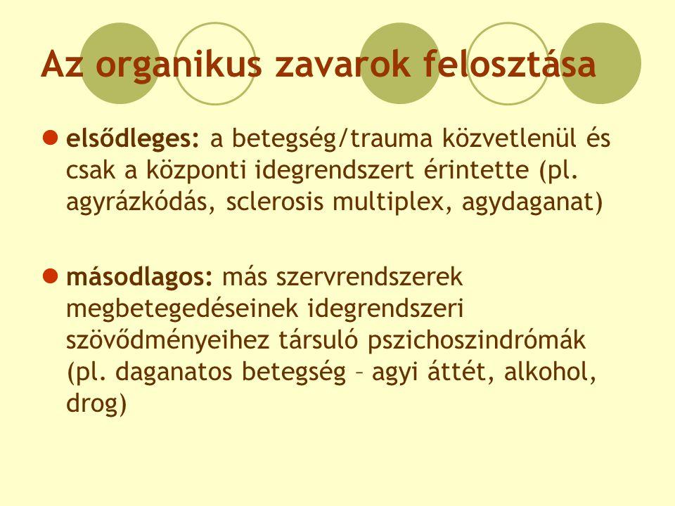 Az organikus zavarok felosztása elsődleges: a betegség/trauma közvetlenül és csak a központi idegrendszert érintette (pl. agyrázkódás, sclerosis multi