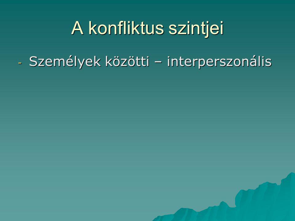 A konfliktus szintjei - Személyek közötti – interperszonális