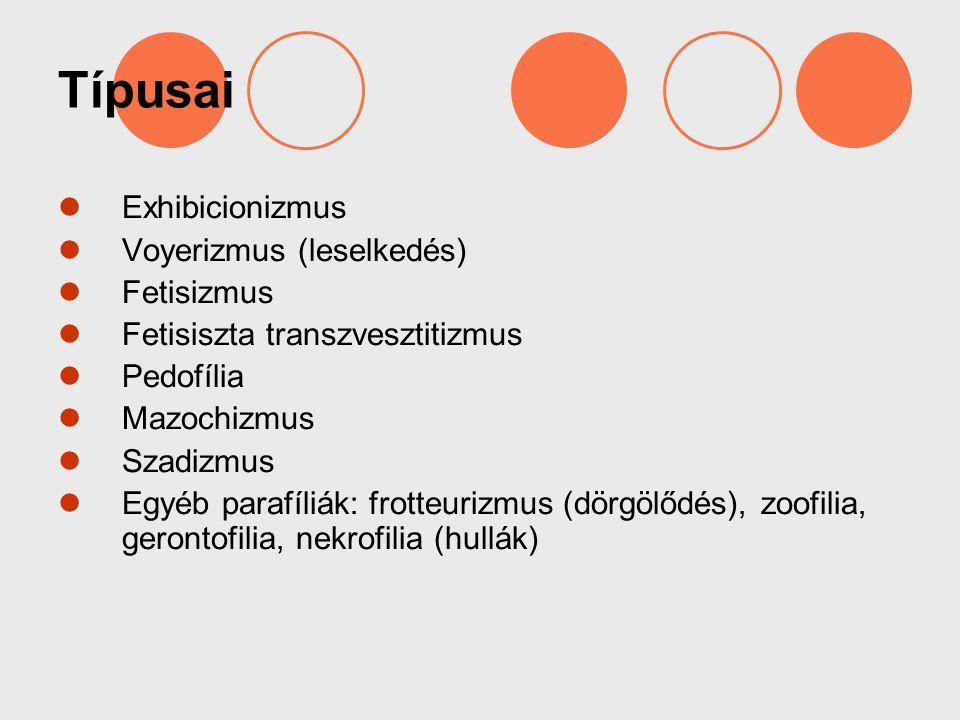 Típusai Exhibicionizmus Voyerizmus (leselkedés) Fetisizmus Fetisiszta transzvesztitizmus Pedofília Mazochizmus Szadizmus Egyéb parafíliák: frotteurizm