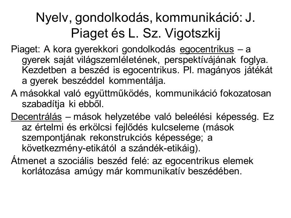 Nyelv, gondolkodás, kommunikáció: J. Piaget és L. Sz. Vigotszkij Piaget: A kora gyerekkori gondolkodás egocentrikus – a gyerek saját világszemléleténe