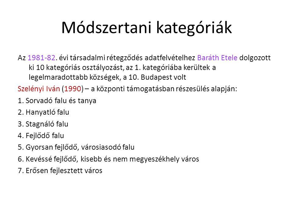Módszertani kategóriák Az 1981-82.