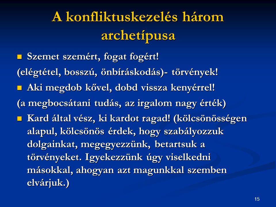 15 A konfliktuskezelés három archetípusa Szemet szemért, fogat fogért! Szemet szemért, fogat fogért! (elégtétel, bosszú, önbíráskodás)- törvények! Aki
