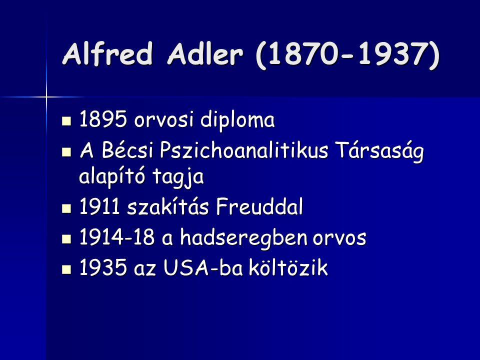 Alfred Adler (1870-1937) 1895 orvosi diploma 1895 orvosi diploma A Bécsi Pszichoanalitikus Társaság alapító tagja A Bécsi Pszichoanalitikus Társaság alapító tagja 1911 szakítás Freuddal 1911 szakítás Freuddal 1914-18 a hadseregben orvos 1914-18 a hadseregben orvos 1935 az USA-ba költözik 1935 az USA-ba költözik
