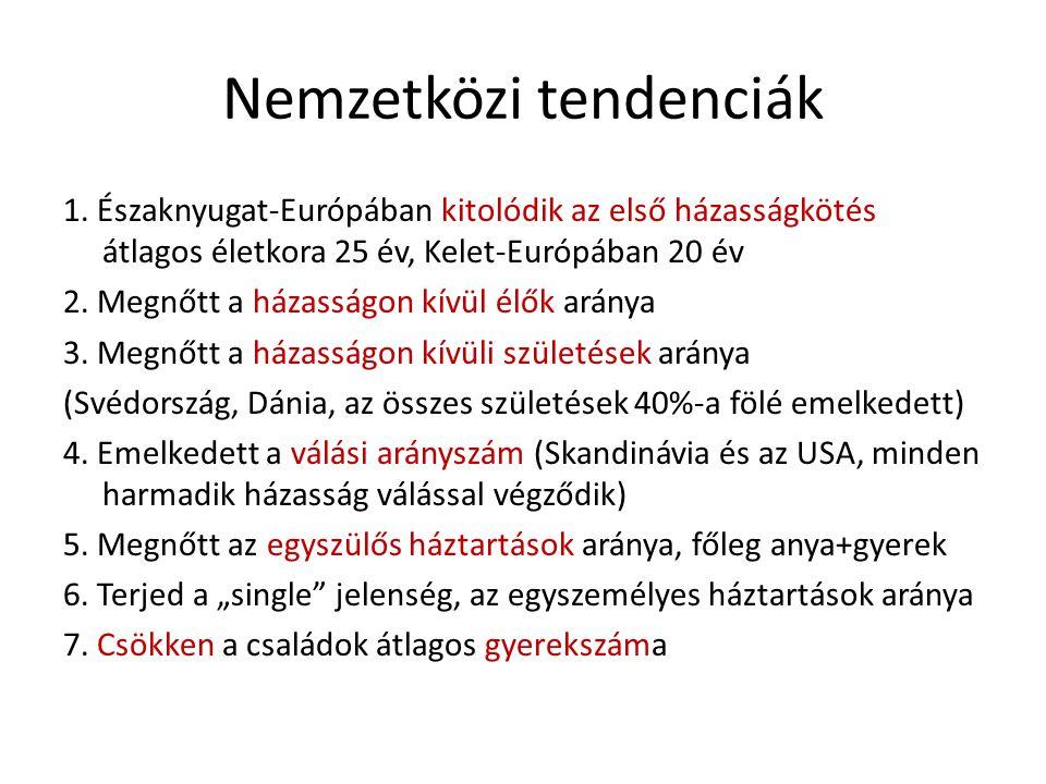 Nemzetközi tendenciák 1. Északnyugat-Európában kitolódik az első házasságkötés átlagos életkora 25 év, Kelet-Európában 20 év 2. Megnőtt a házasságon k