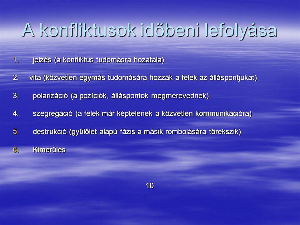 A konfliktusok időbeni lefolyása 1.jelzés (a konfliktus tudomásra hozatala) 2.