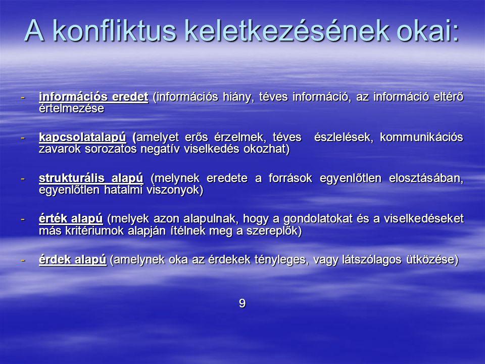 A konfliktuskezelési stílusok  Visszahúzódó (teknős), távol maradnak a konfliktust okozó problémától és az emberektől, akikkel összeütközésbe kerülnek  Erőszakos (cápa), a győzelmet mások támadásával, lehengerlésével és megtörésével, és megfélemlítésével érik el  Elsimító (plüssmaci), a kapcsolatok bírnak nagyobb jelentőséggel, elsimítják a konfliktusokat, mert félnek attól, hogy ezek ártanak a kapcsolataiknak  Kompromisszumkeresők (róka), hajlandóak feláldozni saját céljaikat és kapcsolataik egy részét, azért hogy a közjó érdekében megoldást találjanak  Együttműködő (bagoly) nagyra értékelik saját céljaikat, nem nyugszanak addig, amíg megoldást nem lelnek és a feszültséget és a negatív érzéseket el nem tüntetik 20